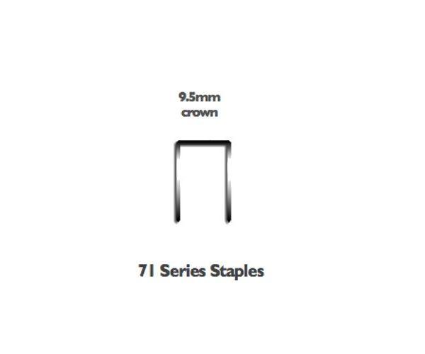 71 Series Staples